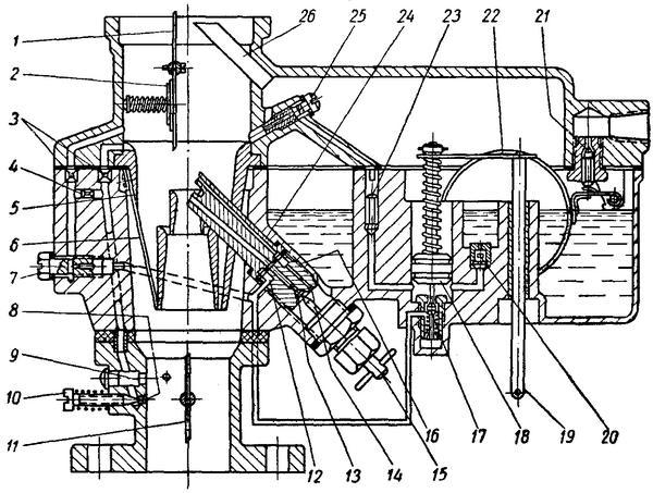 Рис. 60 Принципиальная схема