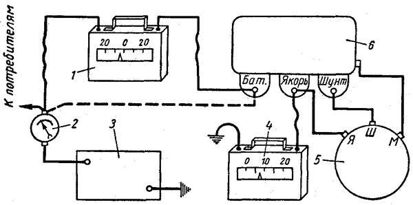 Рис. 157 Схема проверки реле