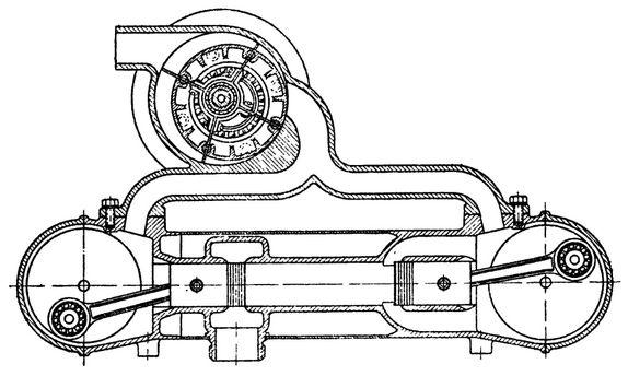 Рис. 34.  Схема двухтактного двигателя с двумя поршнями в одном цилиндре.  Канал от нагнетателя к левой кривошипной...