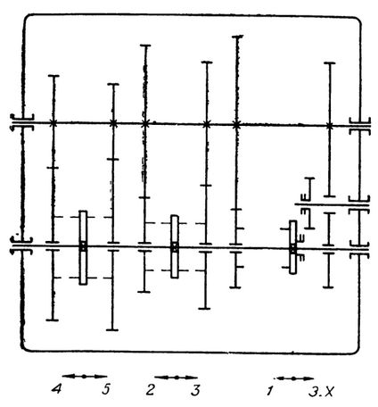 Схема пятиступенчатой коробки передач в блоке с главной передачей.
