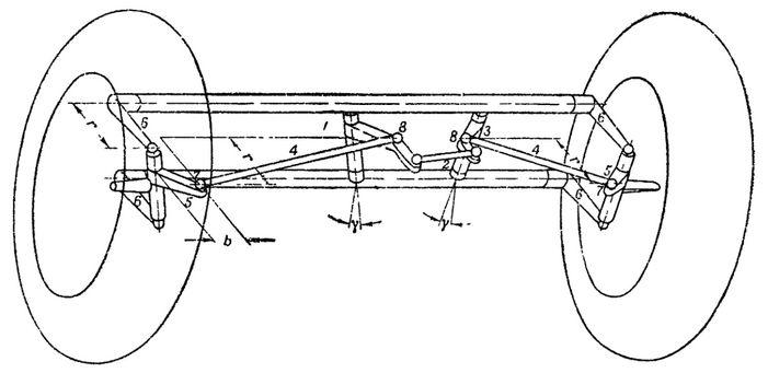 Схема рулевого привода при независимой подвеске передних колес промежуточный рычаг 3. Ось рычага сошки располагается...