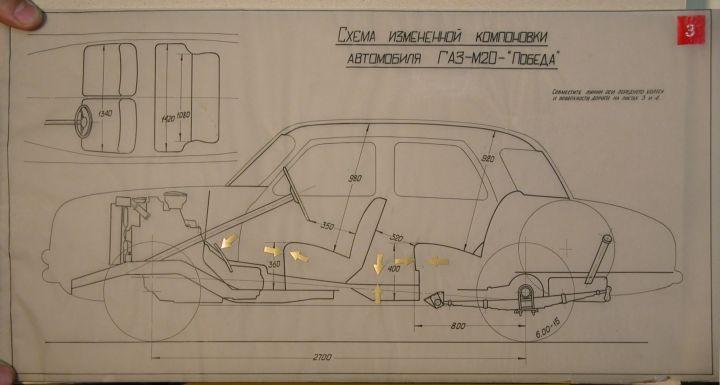 Cхема устройства автомобиля.